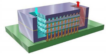Refroidissement par nanocanaux pour puces 3D