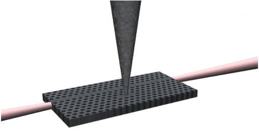 Étonnantes manipulations nanoscopiques de la lumière