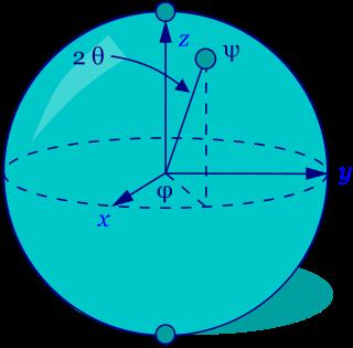 La physique quantique française nobélisée