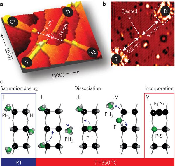 Le transistor à un seul atome