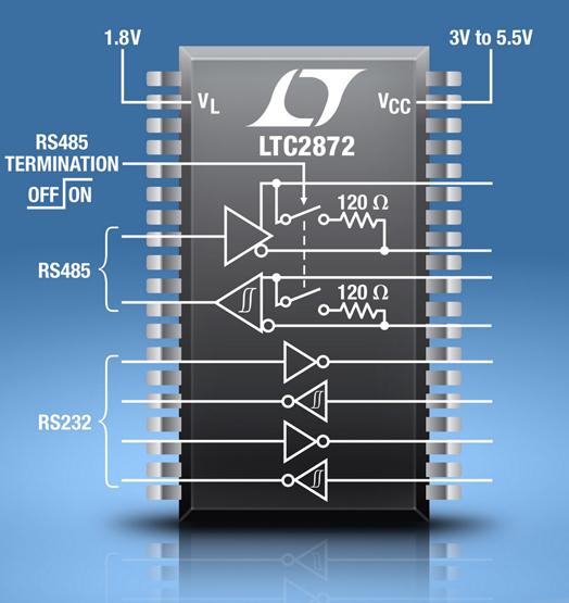 Émetteur-récepteur double, robuste, multi protocoles RS232 / RS485, à terminaison intégré