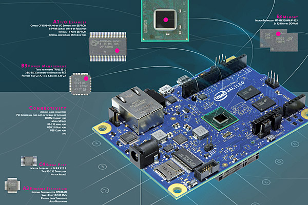 Intel Galileo au mur de votre labo