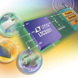 Circuit de commande PWM synchrone, à conversion directe