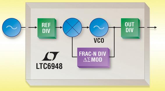 PLL à dispositif fractionnaire par N à très faible bruit