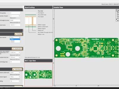 Banc d'essai : circuits imprimés RF en production mutualisée