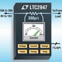 gestionnaire d'énergie, puissance, charge, courant et tension, avec interface I2C ou SPI