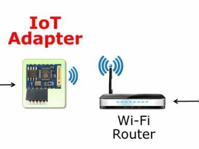 Mon réseau IoT à la maison avec protocole MQTT