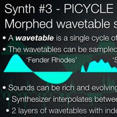 Synthétiseur de musique sur Raspberry PI