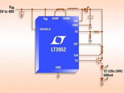 Circuit de commande PWM de LED (60 V /4 A)